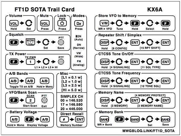 FT1D_SOTA_Trail_Card_01