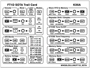 FT1D SOTA Trail Card